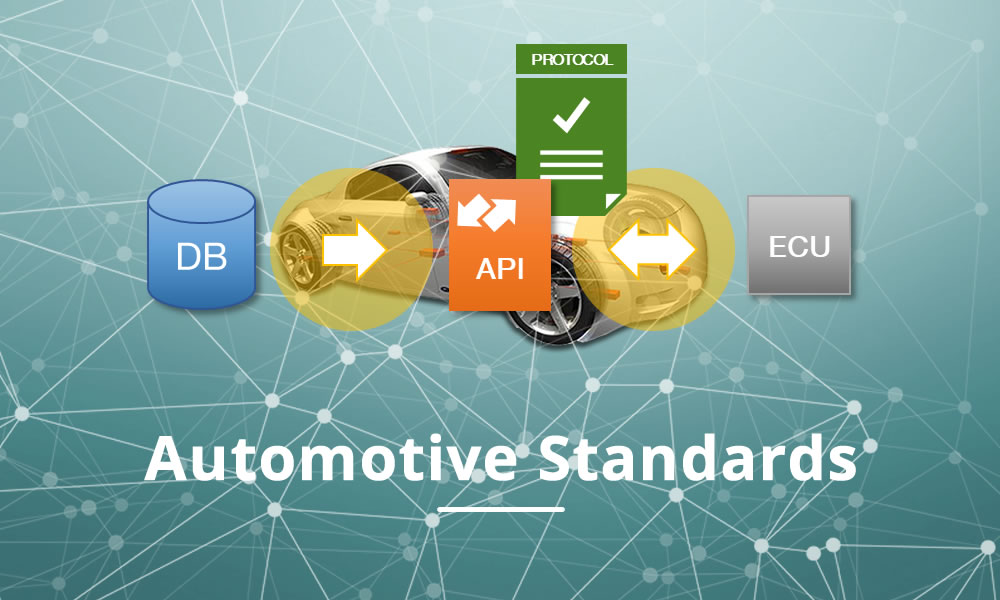 Automotive standards, ISO, CAN, ODX, OTX, UDS